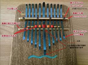 カリンバの構造の説明